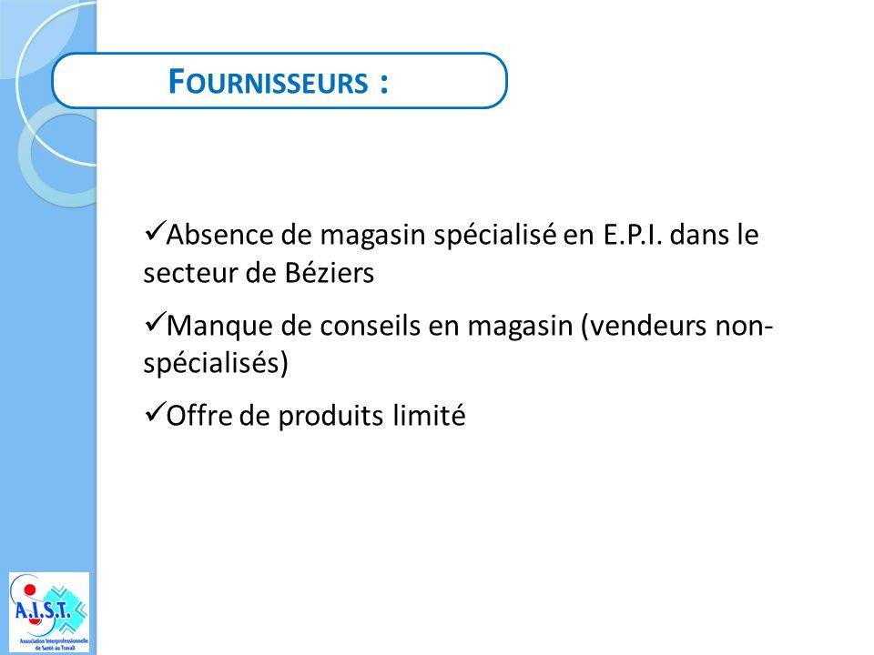 Fournisseurs : Absence de magasin spécialisé en E.P.I. dans le secteur de Béziers. Manque de conseils en magasin (vendeurs non-spécialisés)