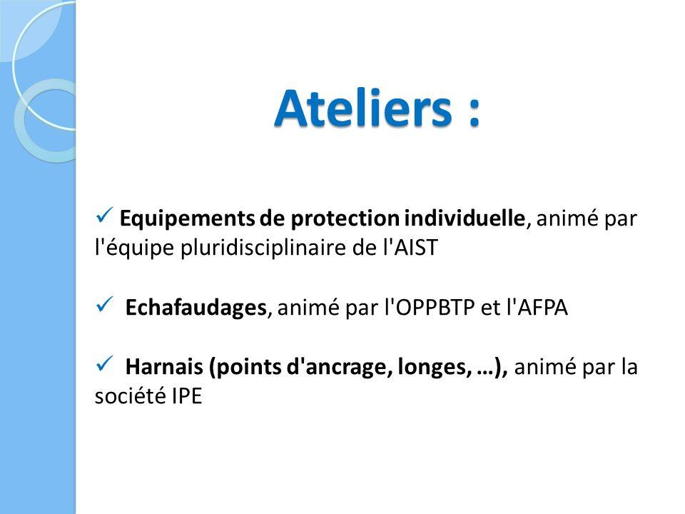 Ateliers :  Equipements de protection individuelle, animé par l équipe pluridisciplinaire de l AIST.