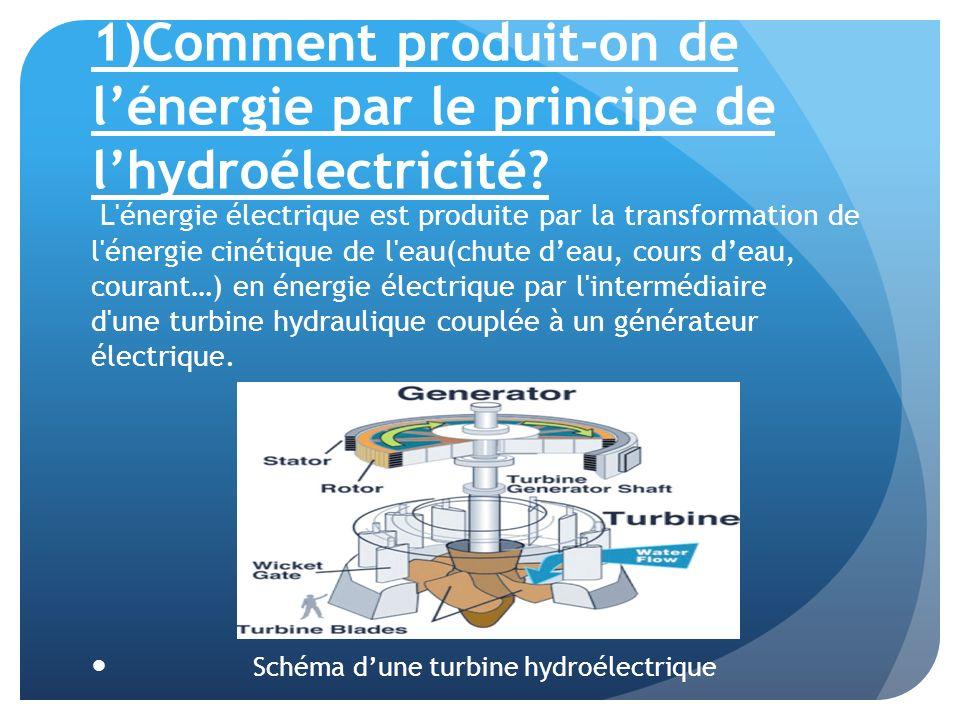 1)Comment produit-on de l'énergie par le principe de l'hydroélectricité