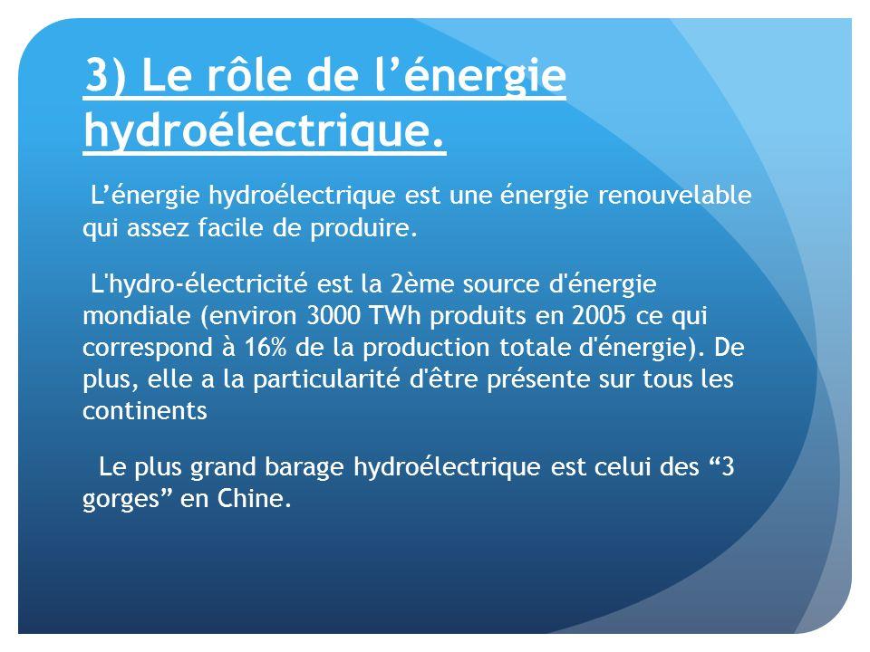 3) Le rôle de l'énergie hydroélectrique.