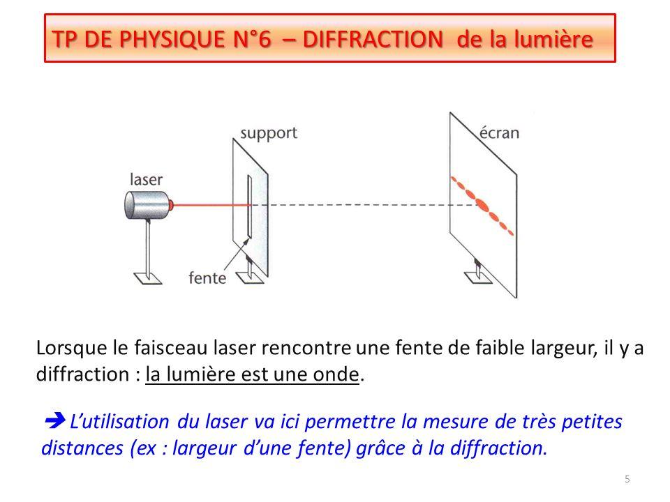TP DE PHYSIQUE N°6 – DIFFRACTION de la lumière