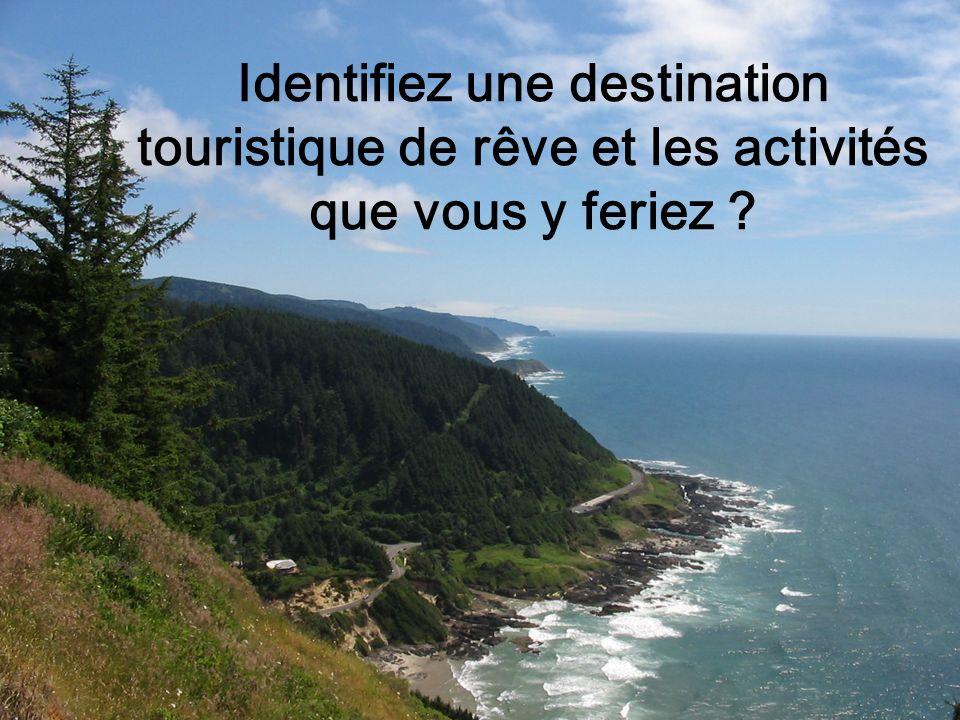 Identifiez une destination touristique de rêve et les activités que vous y feriez