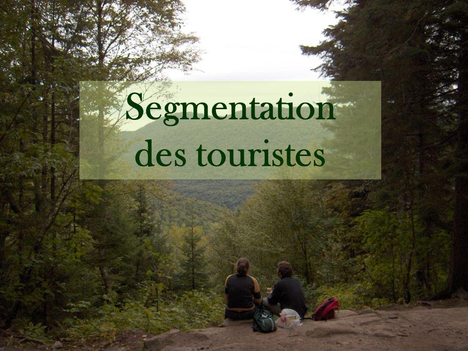 Segmentation des touristes