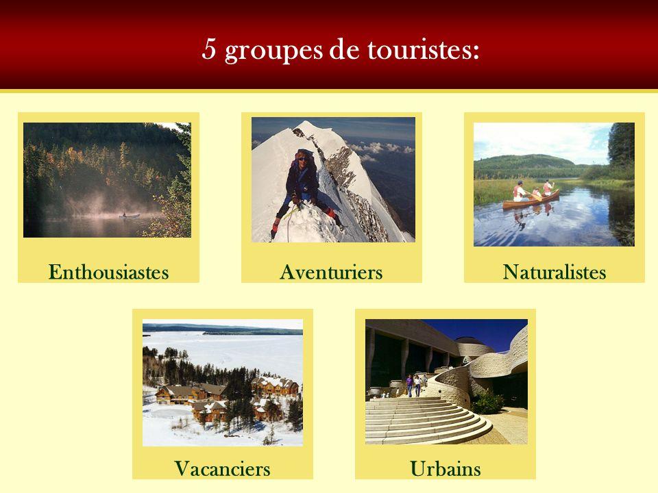 5 groupes de touristes: Enthousiastes Aventuriers Naturalistes