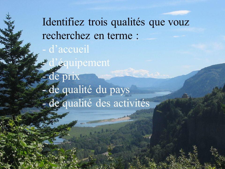 Identifiez trois qualités que vouz recherchez en terme : - d'accueil - d'équipement - de prix - de qualité du pays - de qualité des activités