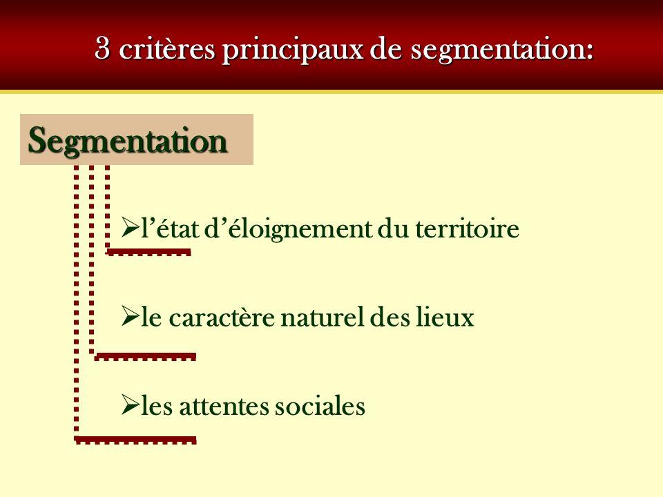 3 critères principaux de segmentation: