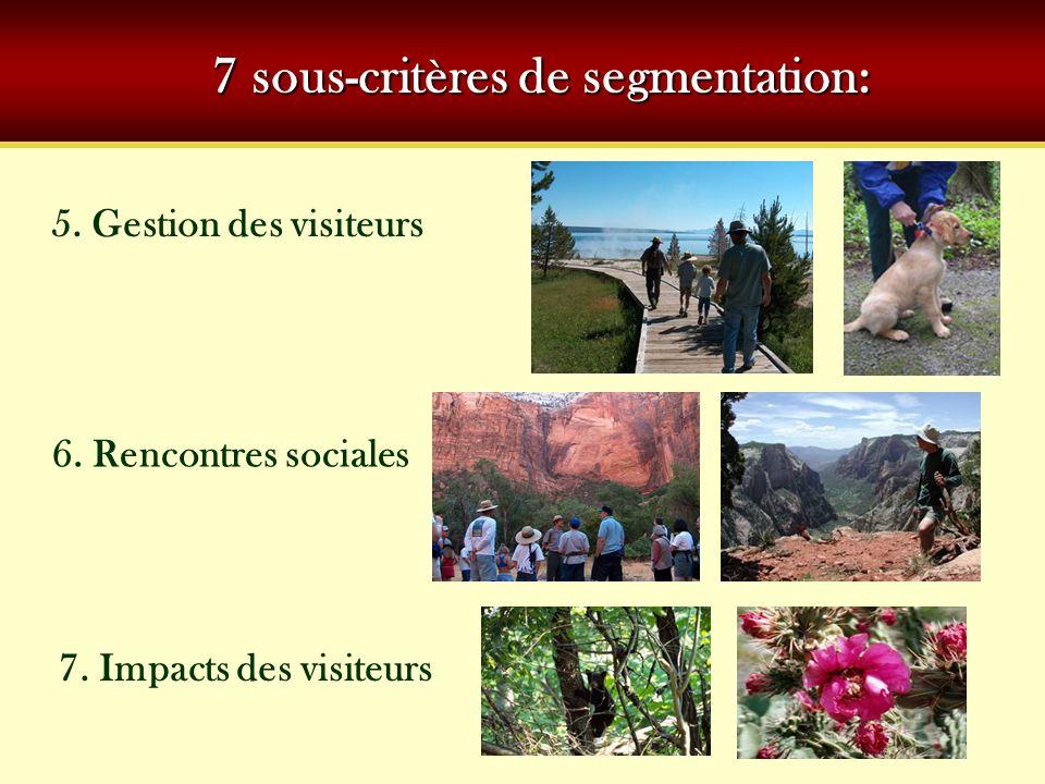 7 sous-critères de segmentation: