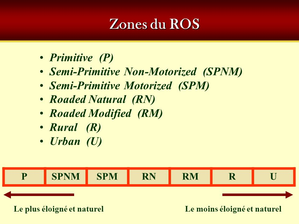 Zones du ROS Primitive (P) Semi-Primitive Non-Motorized (SPNM)