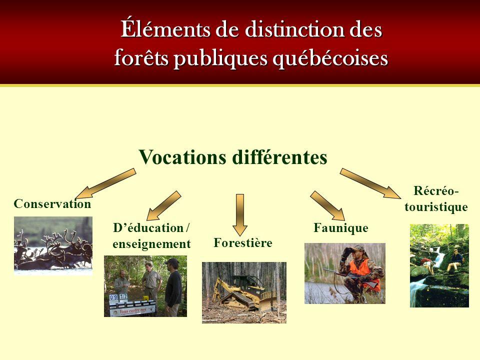 Éléments de distinction des forêts publiques québécoises