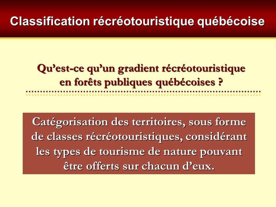 Classification récréotouristique québécoise