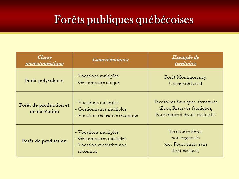 Forêts publiques québécoises