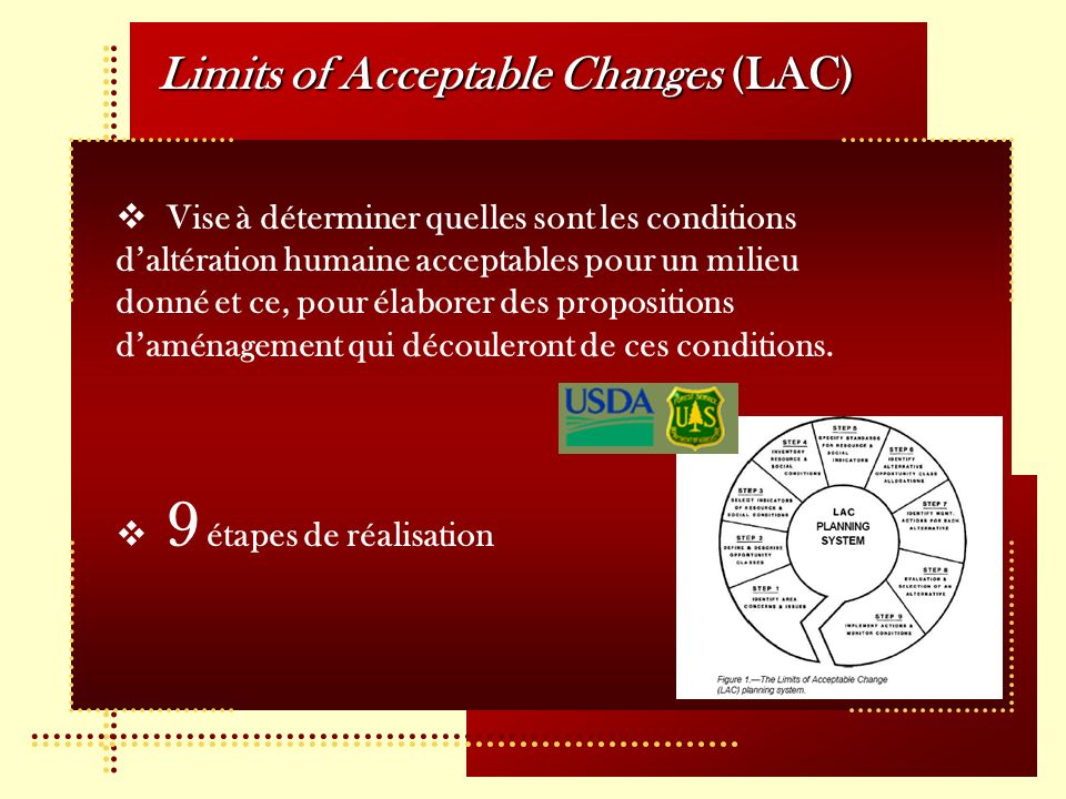Limits of Acceptable Changes (LAC)