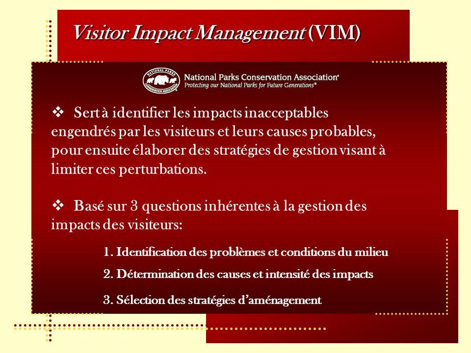 Visitor Impact Management (VIM)