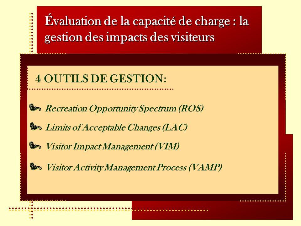 Évaluation de la capacité de charge : la gestion des impacts des visiteurs