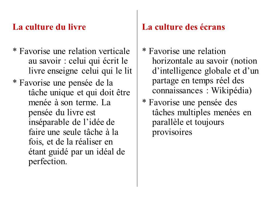 La culture du livre* Favorise une relation verticale au savoir : celui qui écrit le livre enseigne celui qui le lit.