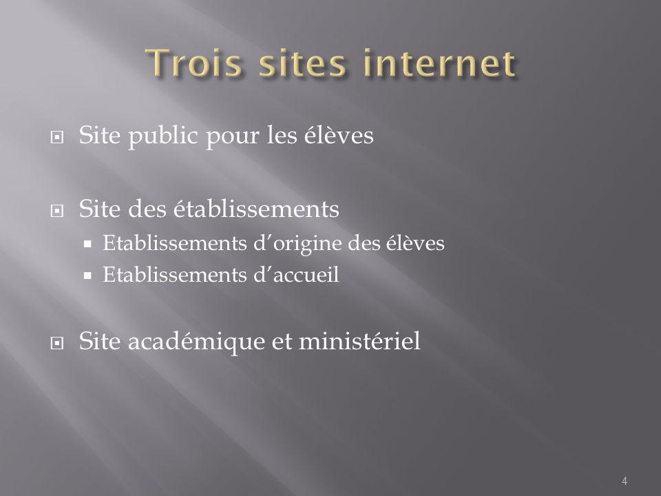 Trois sites internet Site public pour les élèves
