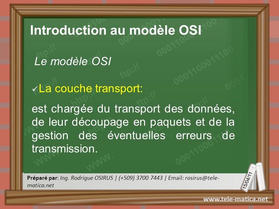 Introduction au modèle OSI