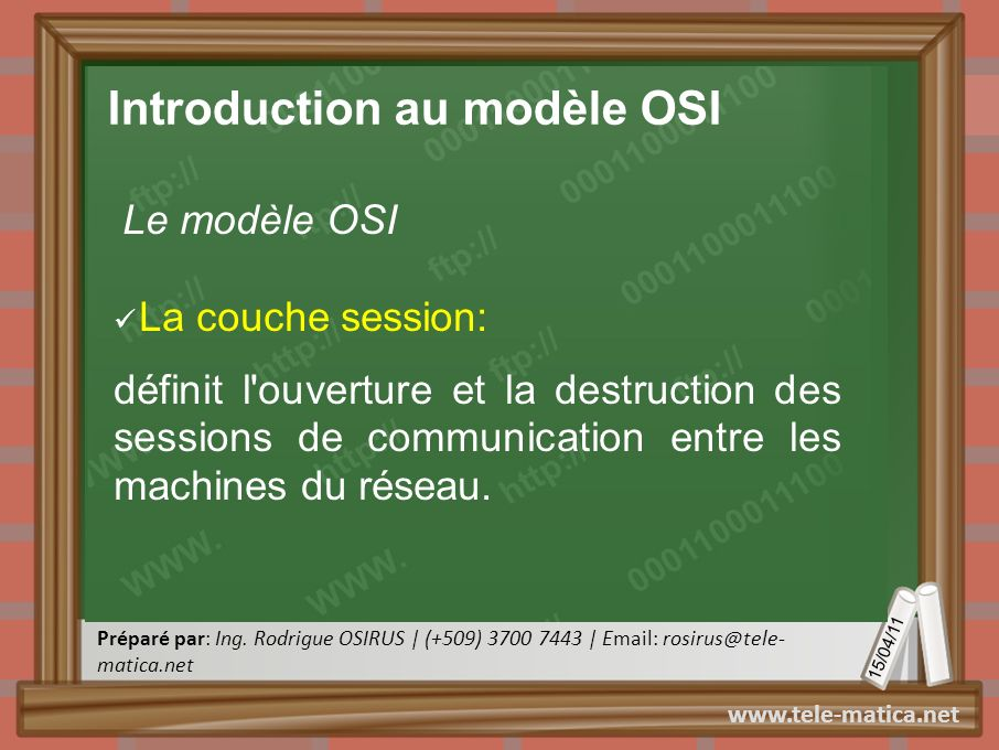 Introduction au modèle OSI