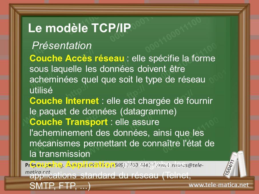 Le modèle TCP/IP Présentation