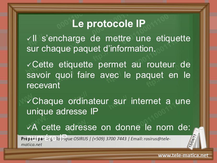 Le protocole IP Il s'encharge de mettre une etiquette sur chaque paquet d'information.