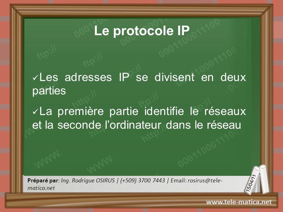 Le protocole IP Les adresses IP se divisent en deux parties