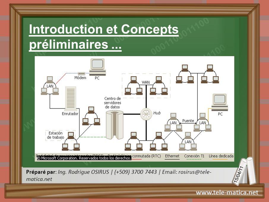 Introduction et Concepts préliminaires ...