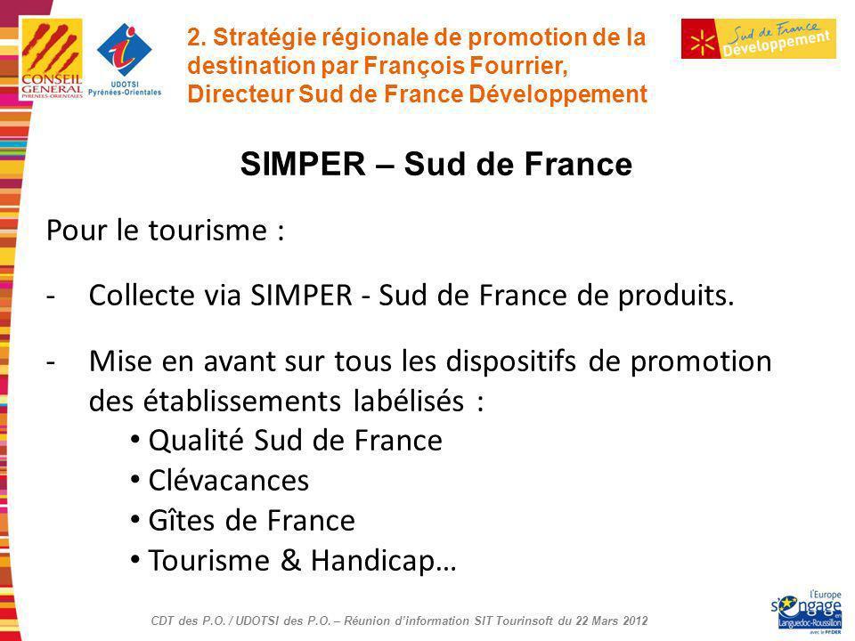Collecte via SIMPER - Sud de France de produits.