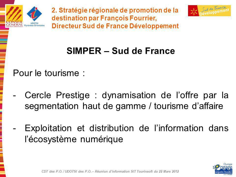 SIMPER – Sud de France Pour le tourisme :