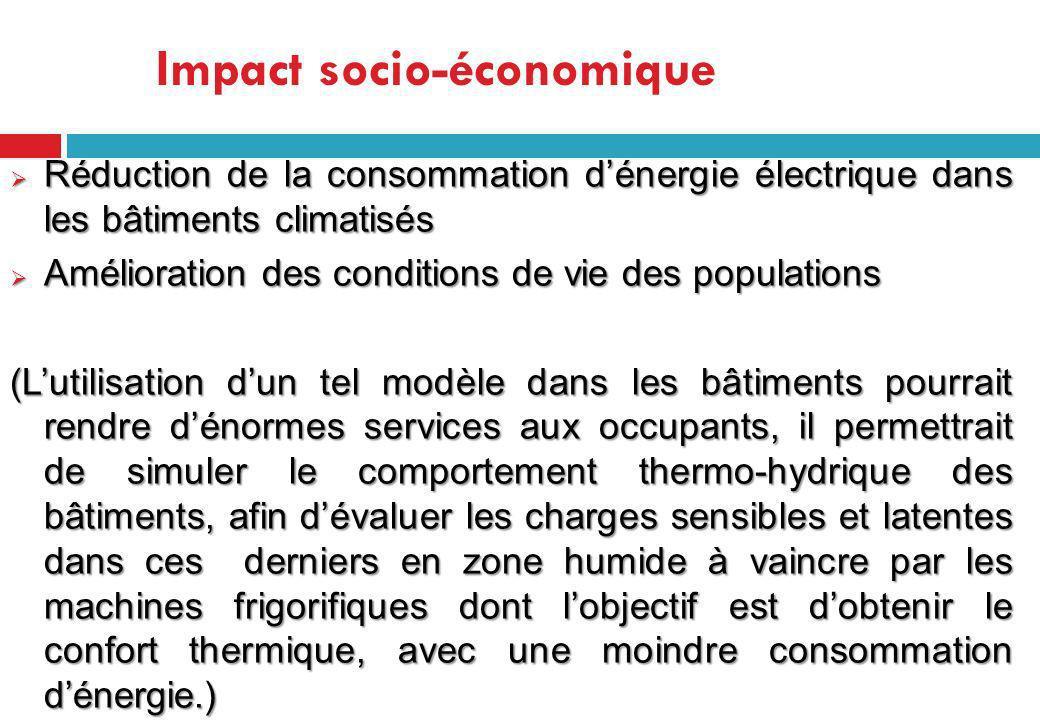 Impact socio-économique