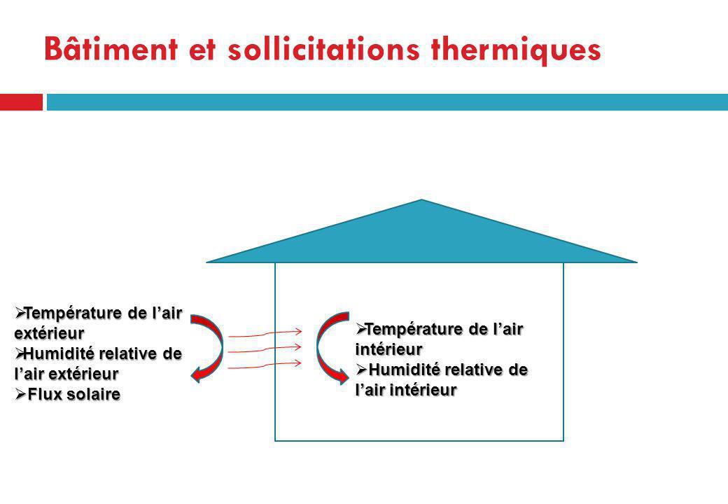 Bâtiment et sollicitations thermiques