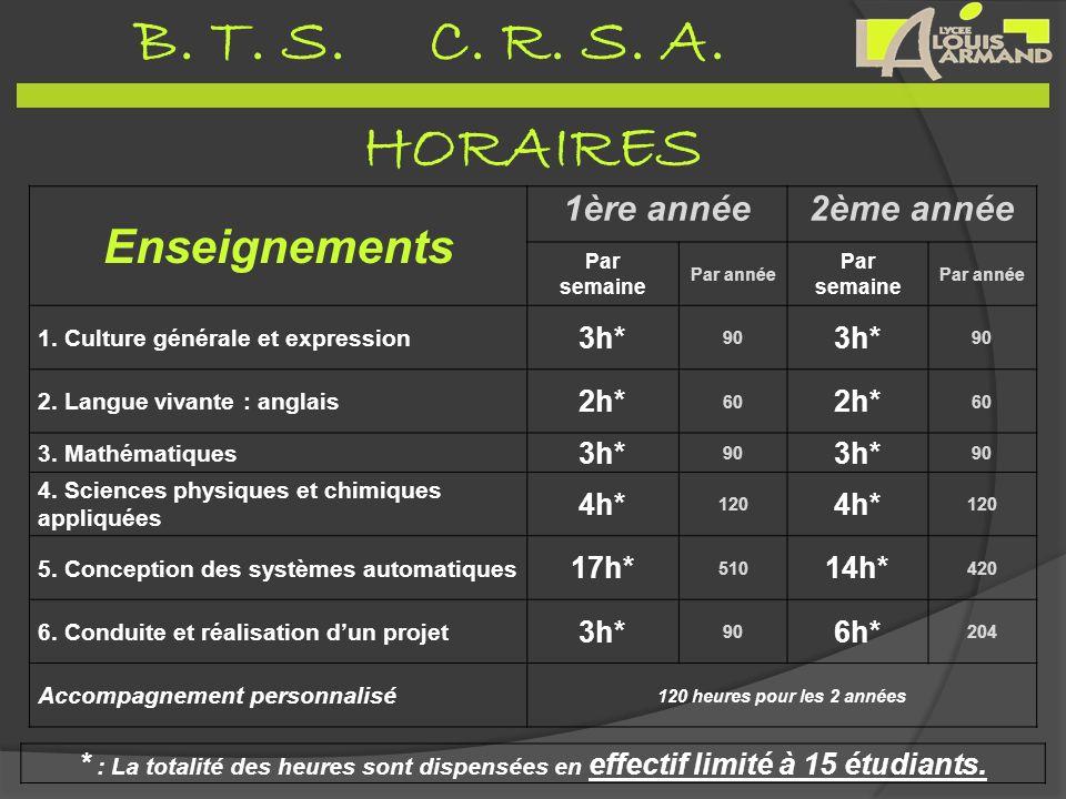 B. T. S. C. R. S. A. HORAIRES Enseignements 1ère année 2ème année 3h*