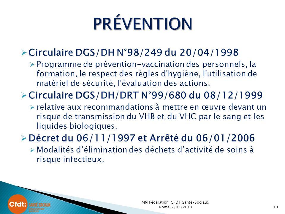 MN Fédération CFDT Santé-Sociaux Rome 7/03/2013