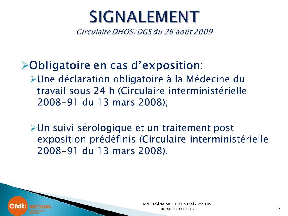 Signalement Circulaire DHOS/DGS du 26 août 2009