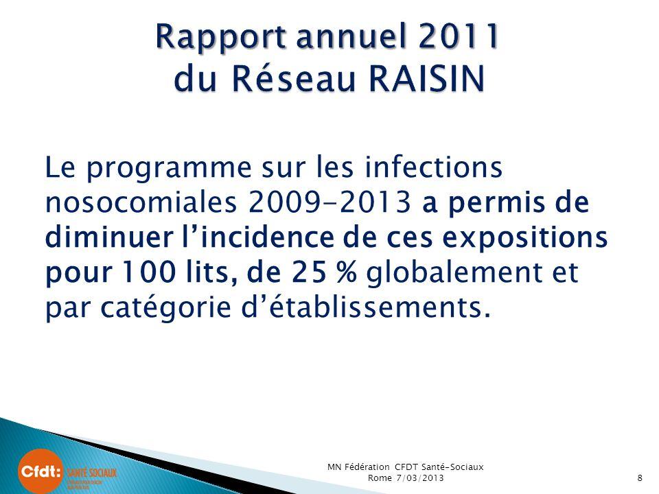 Rapport annuel 2011 du Réseau RAISIN