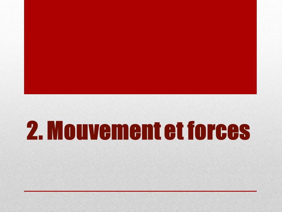 2. Mouvement et forces