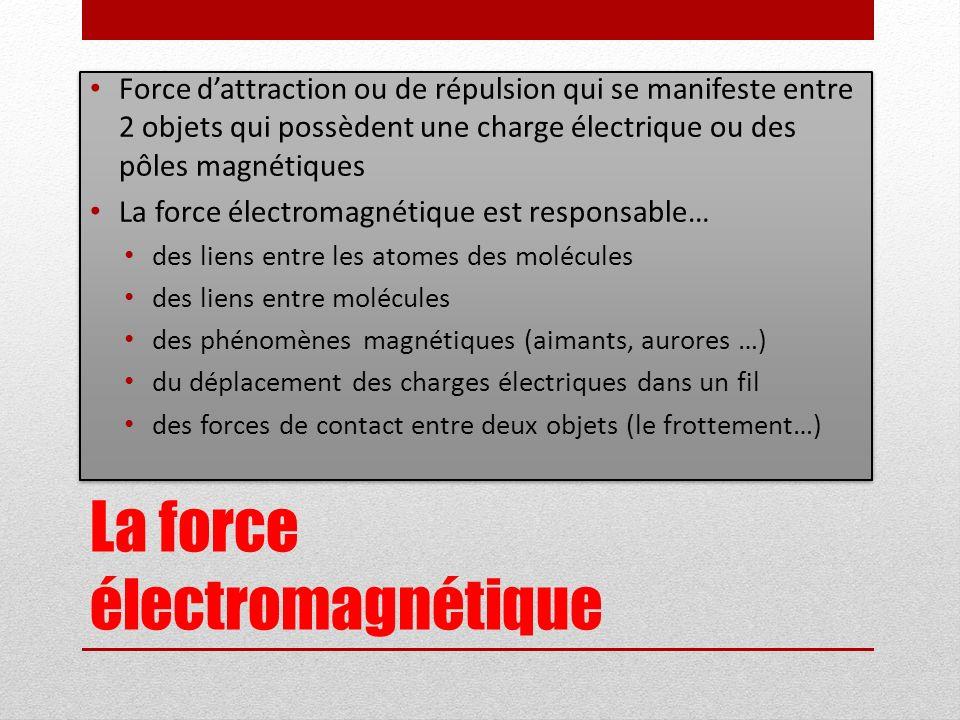 La force électromagnétique