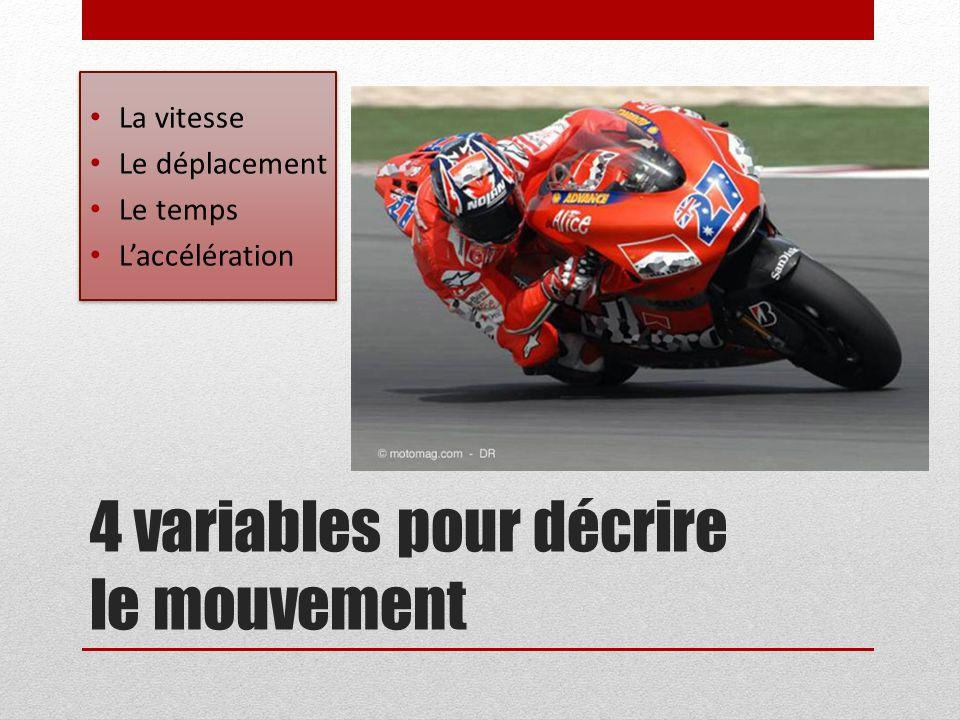 4 variables pour décrire le mouvement