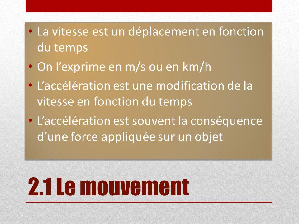 2.1 Le mouvement La vitesse est un déplacement en fonction du temps