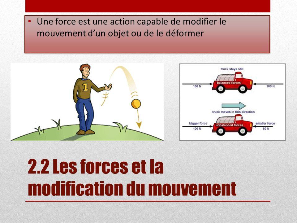 2.2 Les forces et la modification du mouvement