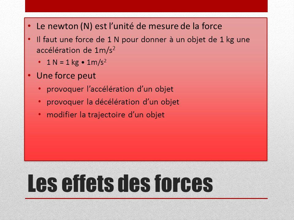 Les effets des forces Le newton (N) est l'unité de mesure de la force