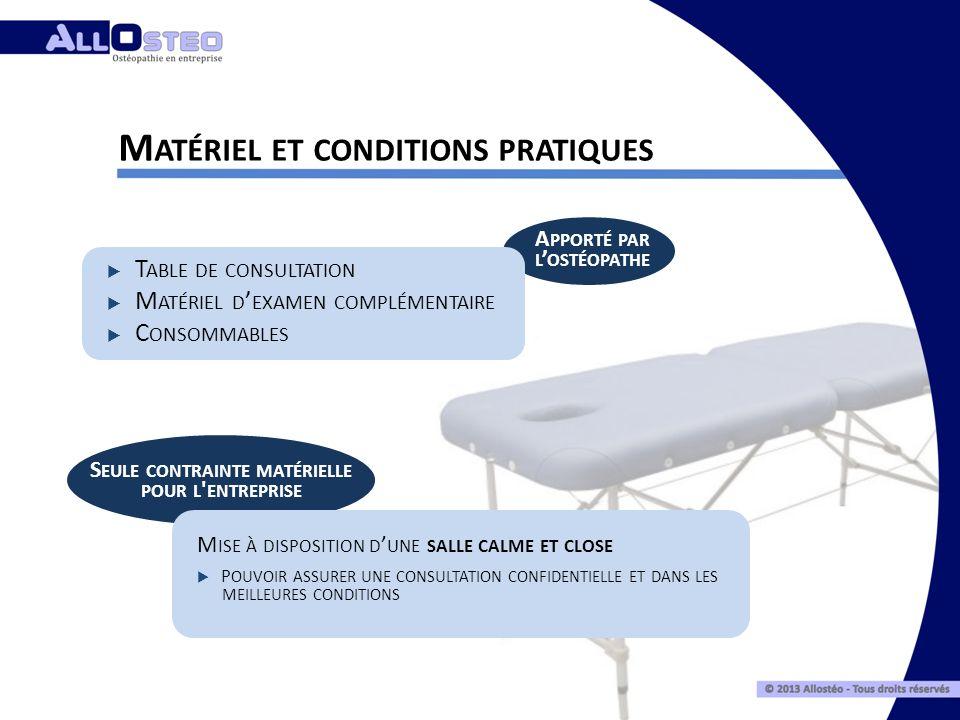 Matériel et conditions pratiques
