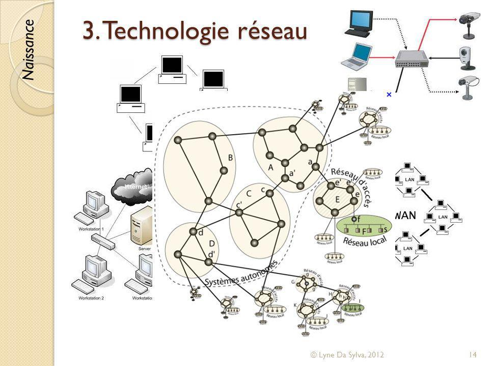 3. Technologie réseau Naissance © Lyne Da Sylva, 2012
