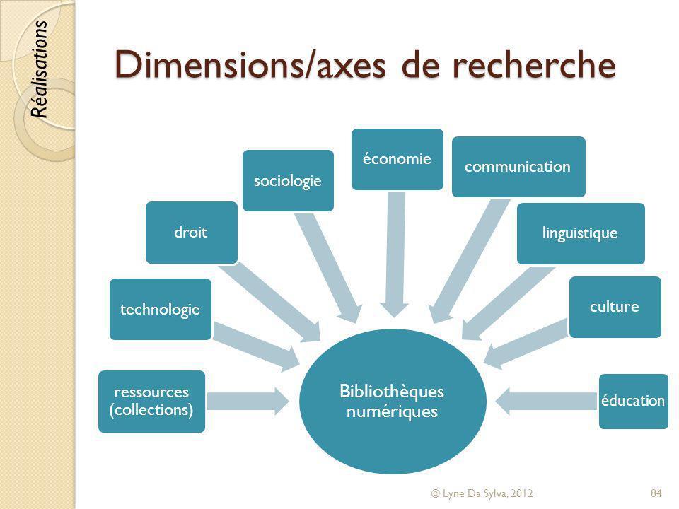 Dimensions/axes de recherche