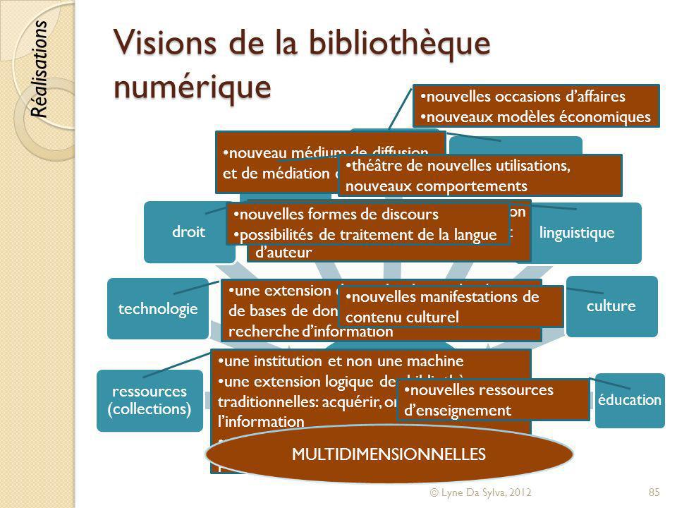 Visions de la bibliothèque numérique