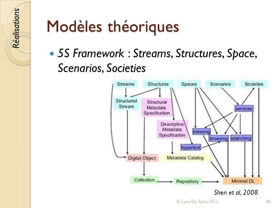 Modèles théoriques Réalisations. 5S Framework : Streams, Structures, Space, Scenarios, Societies.