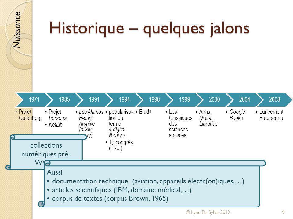 Historique – quelques jalons