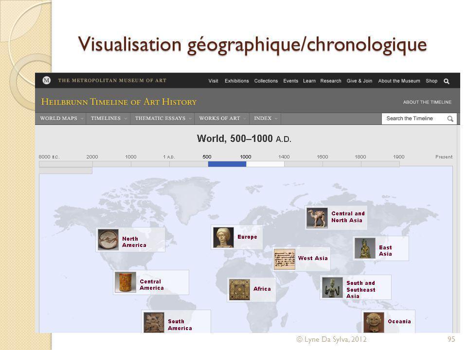 Visualisation géographique/chronologique