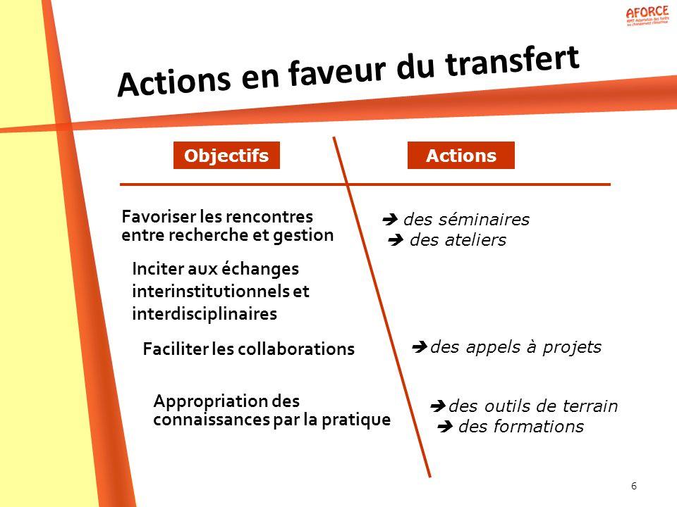 Actions en faveur du transfert