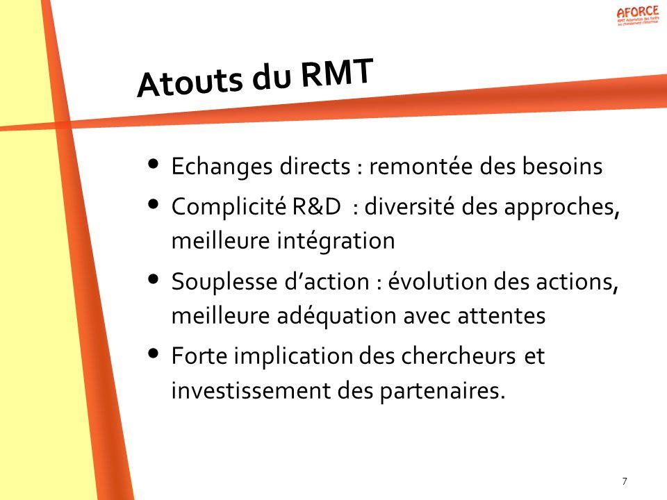 Atouts du RMT Echanges directs : remontée des besoins