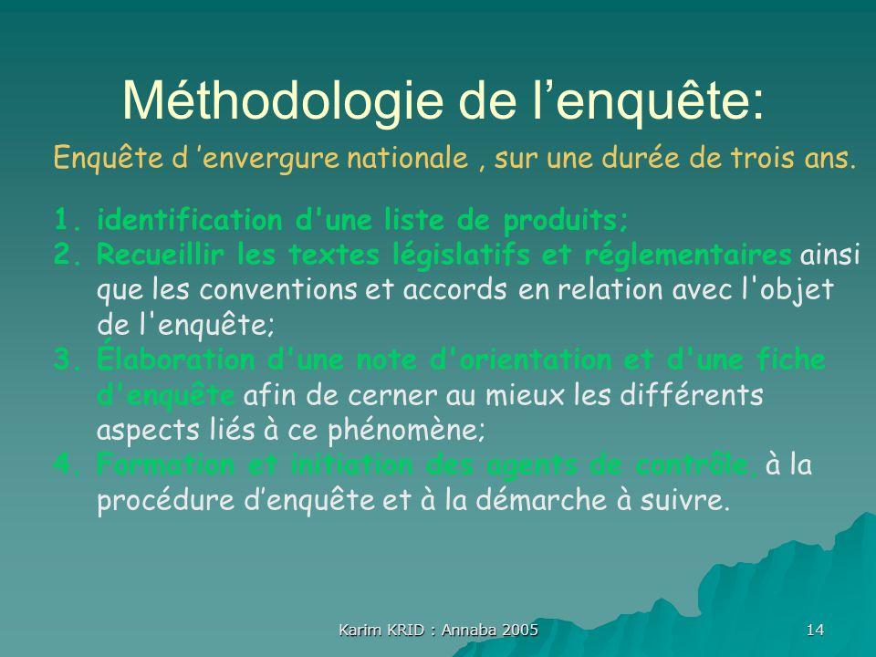 Méthodologie de l'enquête: